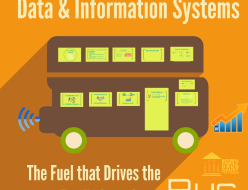 Data and Information Systems: The Fuel that Drives the FDC Bus